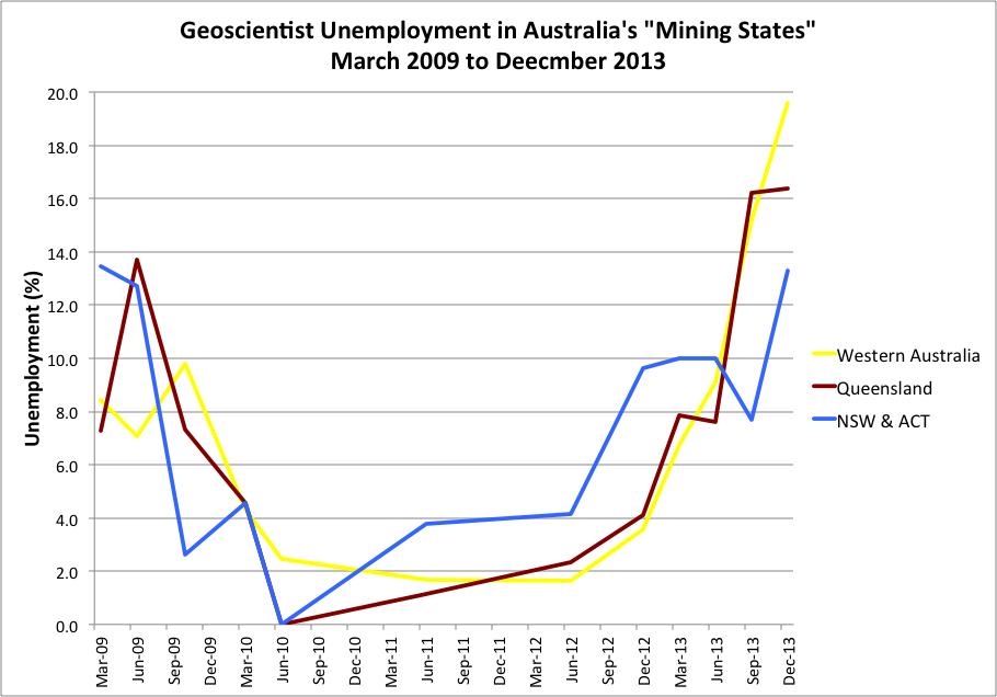 Forex trading jobs in australia